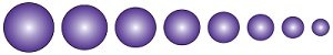 Aynı Periyotta Atom Yarıçapı