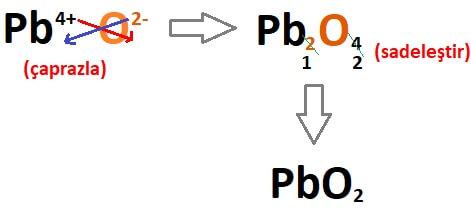 Pb4+ ve O2- İyonlarının Çaprazlanma İşlemi
