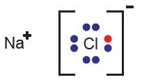 NaCl Bileşiğinin Lewis Nokta Yapısı