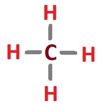 Metan Melekülü