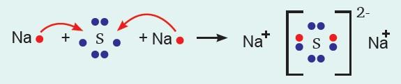 Na2S Bileşiğinin Lewis Nokta Yapısı