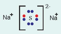 Na2S Bileşiğinin Lewsi Nokta Yapısı