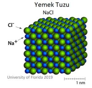NaCl (Yemek Tuzu) Kristali