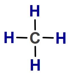 CH4 Molekülünün Lewis Nokta Yapısı