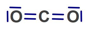 CO2 Molekülünün Lewis Elektron Nokta Yapısı