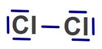 Cl2 Molekülünün Lewis Nokta Yapısı