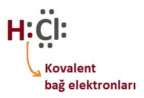 HCl Molekülünün Lewis Elektron Nokta Yapısı