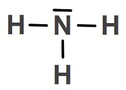 NH3 Molekülünün Lewis Nokta Yapısı
