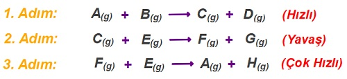 Basamaklı-Mekanizmalı-Tepkimeler-Soru-Çözümü-2