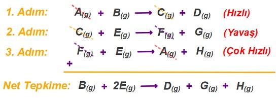 Basamaklı-Mekanizmalı-Tepkimeler-Soru-Çözümü-3