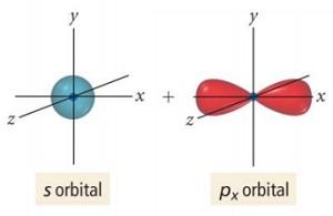 sp Hibritleşmesine Katılan Orbitaller