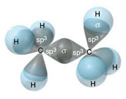C2H6 Molekülünün Orbital Yapısı
