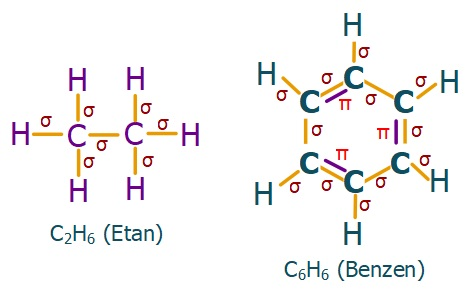 Sigma-ve-Pi-Bağları-2